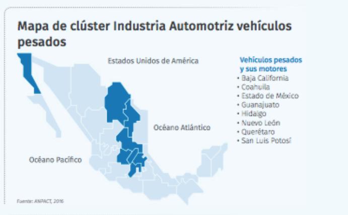 Mapa de clúster industria automotriz de vehículos pesados.