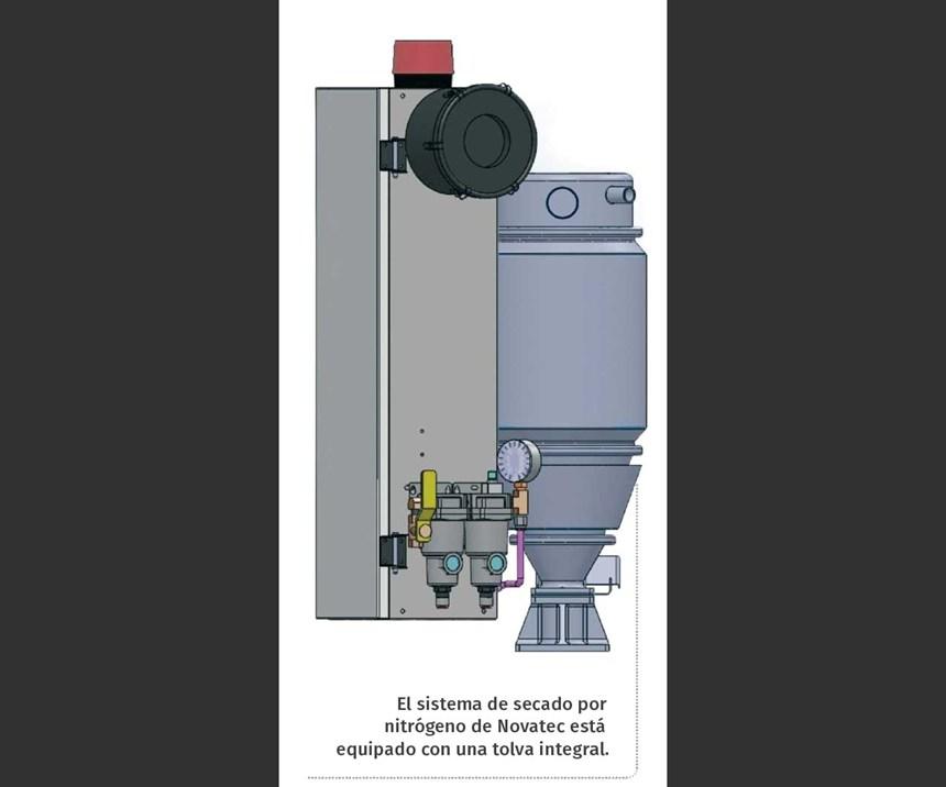 El sistema de secado por nitrógeno de Novatec está equipado con una tolva integral.