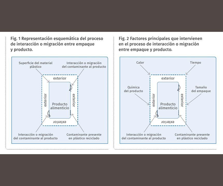 Figuras 1 y 2