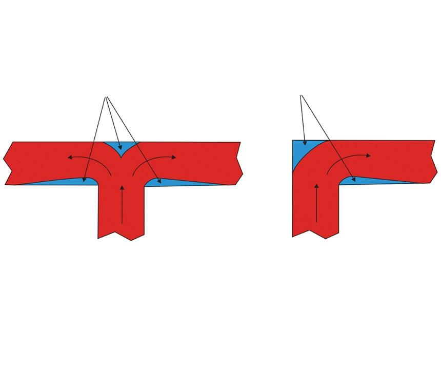 ruta de flujo natural del polímero