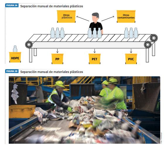 Separación manual de plásticos.