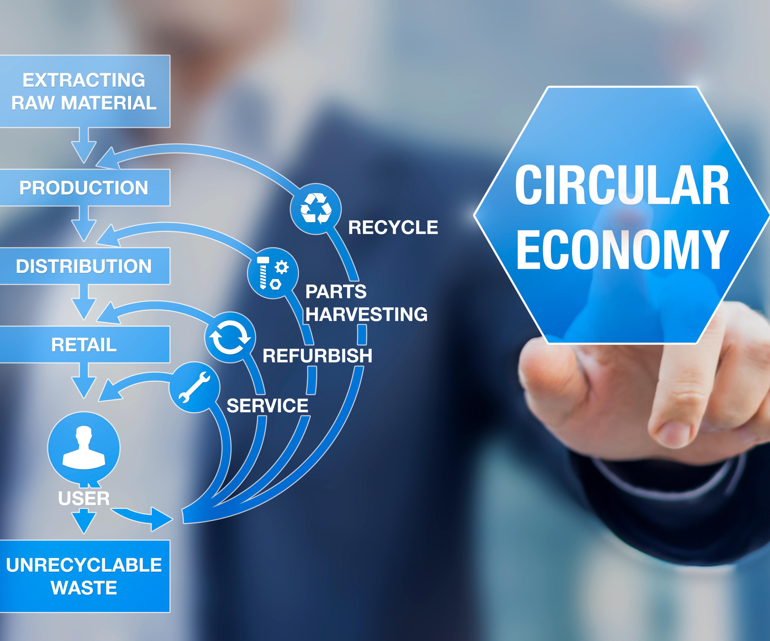 Con la definición de una interfaz uniforme para la comunicación de máquina a máquina, basada en OPC UA, la VDMA ha sentado las bases para una solución plug-and-play conectable internacionalmente y, por lo tanto, la base para la gestión del reciclaje.