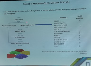Tipos de transformación de material reciclable.