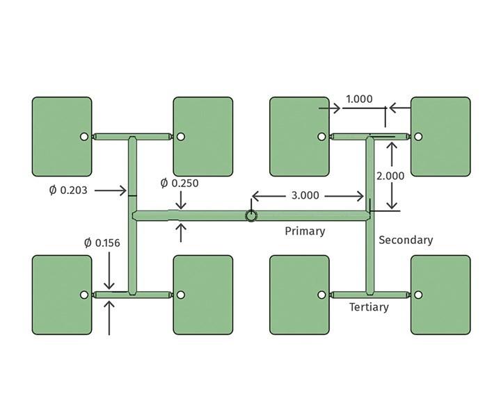 FIG 6. Ejemplos de tamaños de canales.