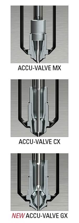 Accu-Valve, de Milacron, sistema de canal caliente de alto rendimiento