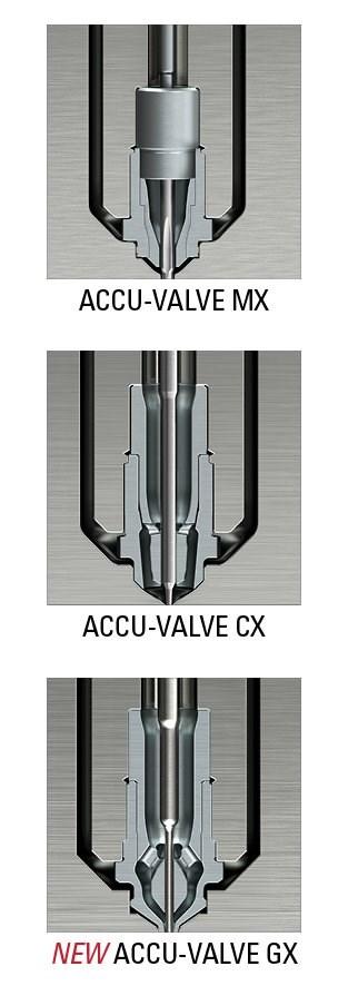 Accu-Valve, de Milacron.