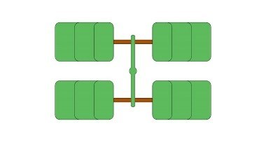 FIG 2. Cavidades más fáciles de equilibrar (debido a las ramas de largo recorrido).