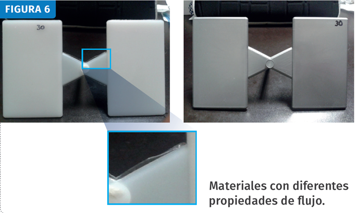 Materiales con diferentes propiedades de flujo.