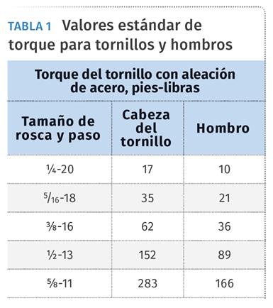 Valores estándar de torque para tornillos y hombros.