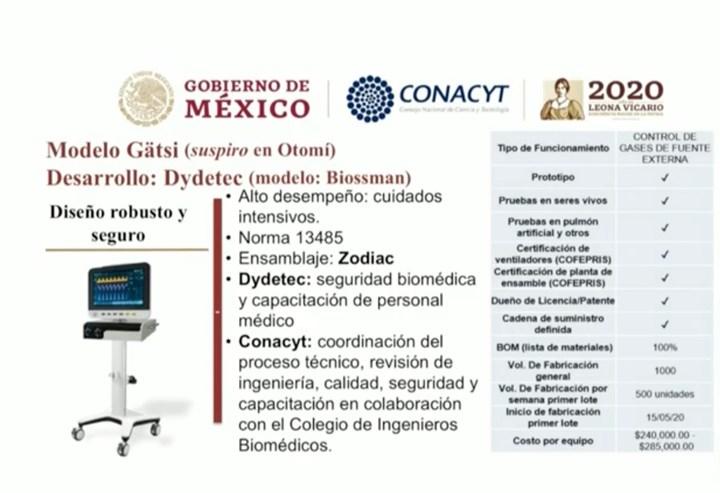 Modelo de respirador de diseño mexicano, denominado Gätsi (suspiro en otomí=