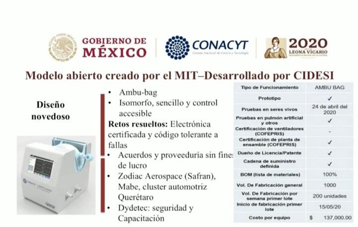 Respirador mexicano: modelo abierto creado por el MIT y desarrollado por CIDESI.