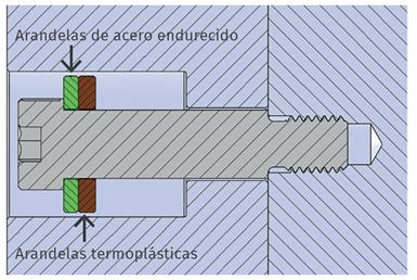 Fig. 2. Tornillo con hombro con conjunto de arandela de impacto.