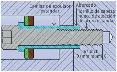 Figura 4. Tornillo con hombro personalizado.