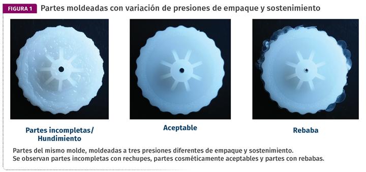 Partes del mismo molde, moldeadas a tres presiones diferentes de empaque y sostenimiento. Se observan partes incompletas con rechupes, partes cosméticamente aceptables y partes con rebabas.