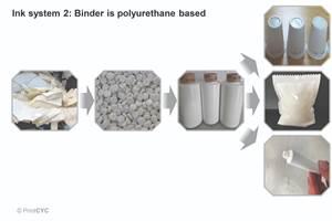 PrintCYC: iniciativa europea para el reciclaje de películas plásticas impresas