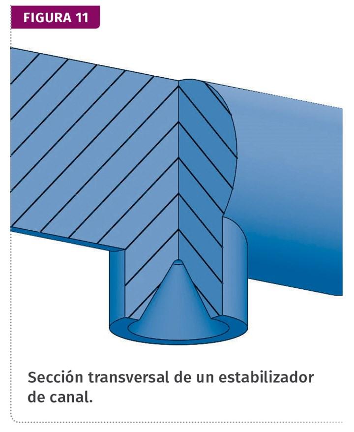 Fig. 11 Sección transversal de un estabilizador de canal.