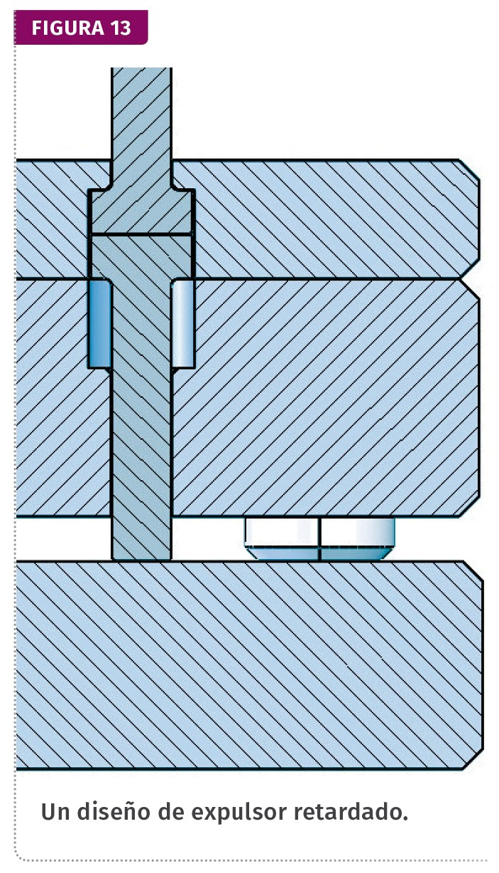 Fig. 13 Un diseño de expulsor retardado.