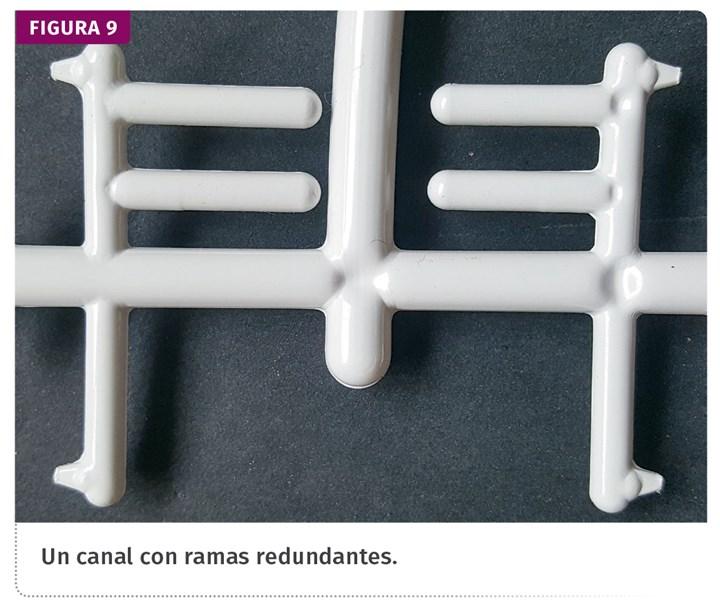 Fig. 9 Un canal con ramas redundantes.
