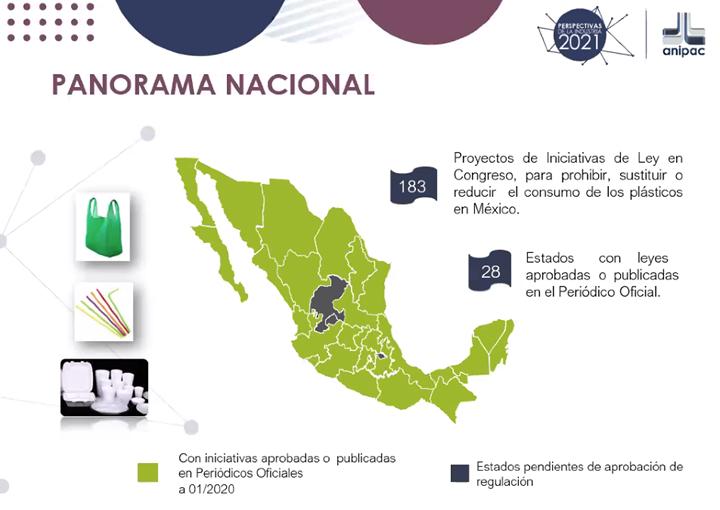 Panorama sobre la regulación de plásticos en Mexico 2021.