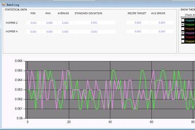 Software para automatización de datos de mezclado BlendTrac, de AEC.