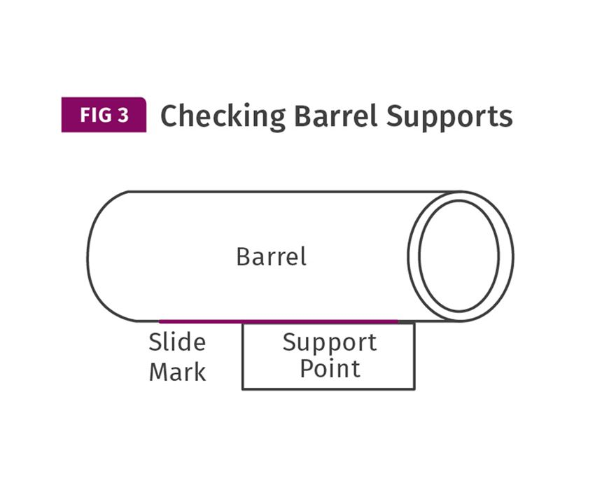 Checking Barrel Supports