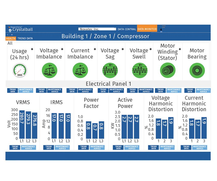 Power Analyzer Motor Analytics Package