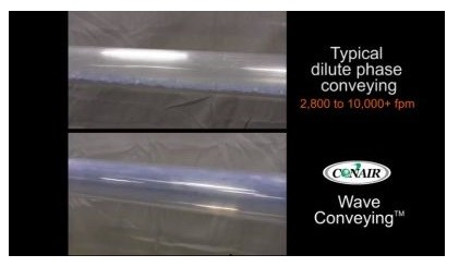 View Wave Conveying vs. dilute-phase conveying video.