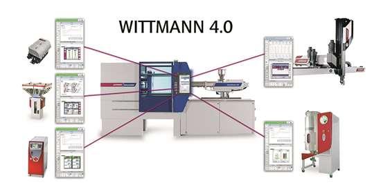 Wittmann 4.0
