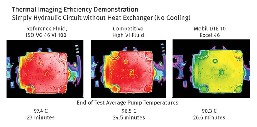 hydraulic pump thermal images