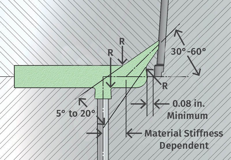 Typical tunnel-gate dimensions.