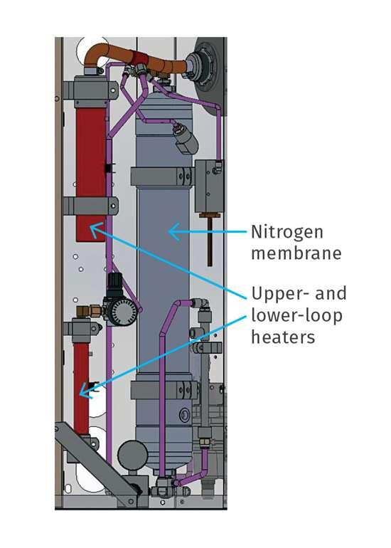 Nitrogen NovaDrier