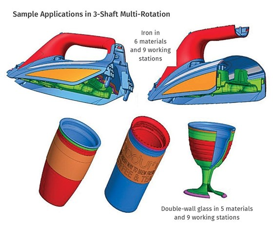Multi-material iron and drinking glass made on Grosfilley injection molds