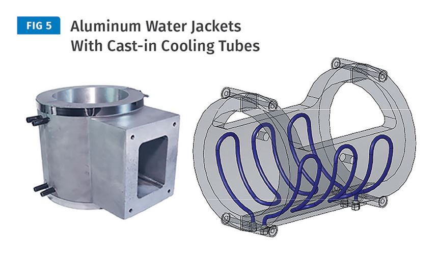 Aluminum water jackets with cast-in cooling tubes for extrusion