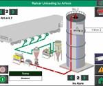 Conair's Railcar Unloading (RCU) controller