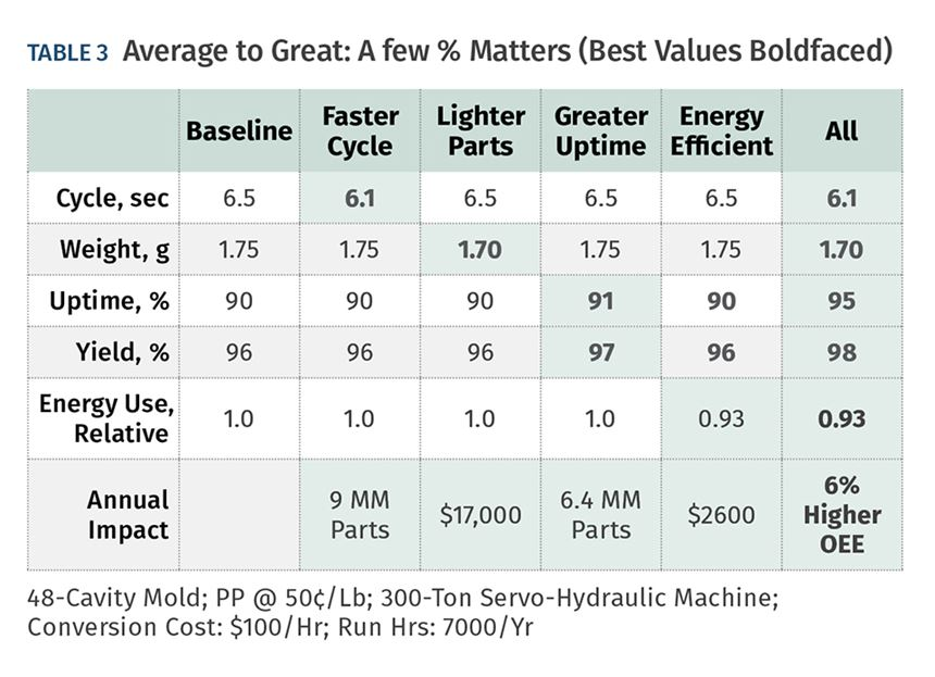 price impact on molding quality