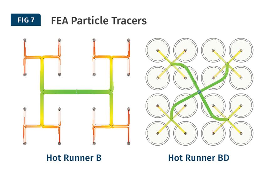 FEA Particle Tracers