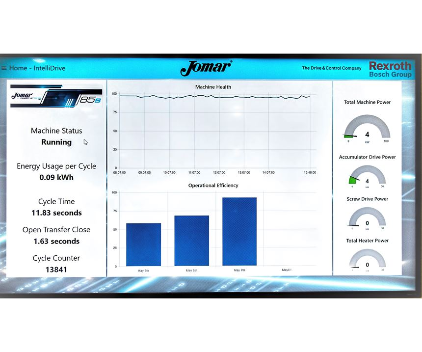 Jomar injection blow molding machine dashboard