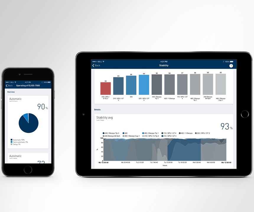 AnalytiX on phone and tablet