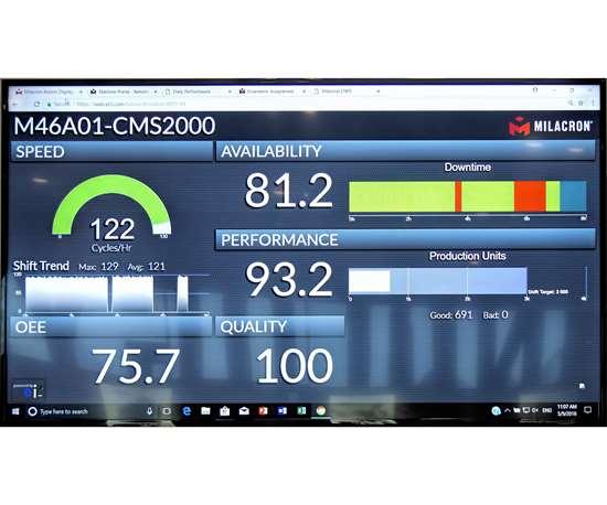 Milacron's M-Powered machine-data dashboard.