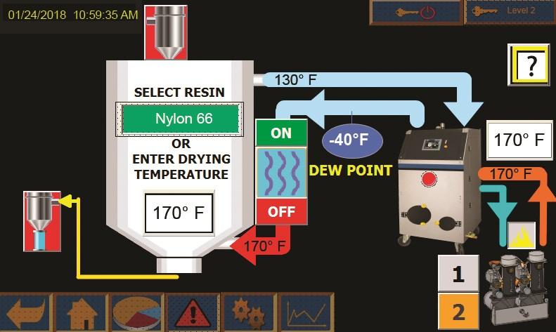 DryTemp+ control panel