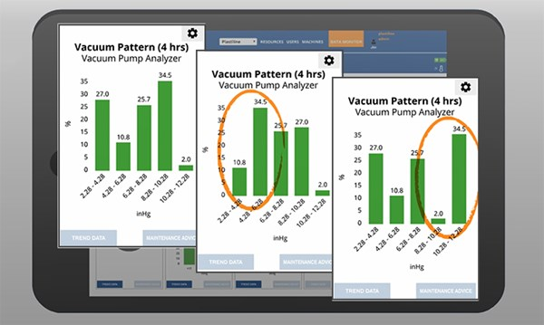 MachineSense Pump Analyzer constantly compares vacuum conveying pump performance indicators against baseline parameters, instantly identifying system issues or equipment failure.