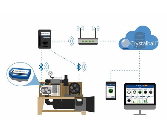 Embracing IIoT, MachineSense Vacuum Pump Analyzer usescloud-enabled software to deliver round-the-clock insights on vacuum pump performance.