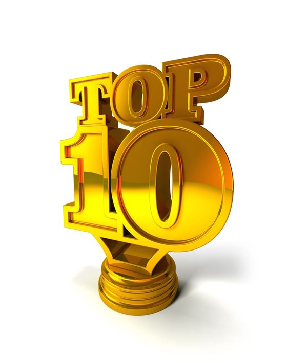 top 10 Plastics Technology articles 2017