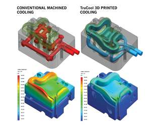 DME TruCool conformal cooling speeds injection molding cycles