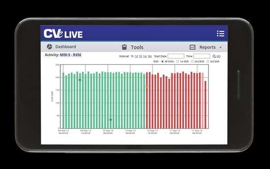 Progressive Components CVe live