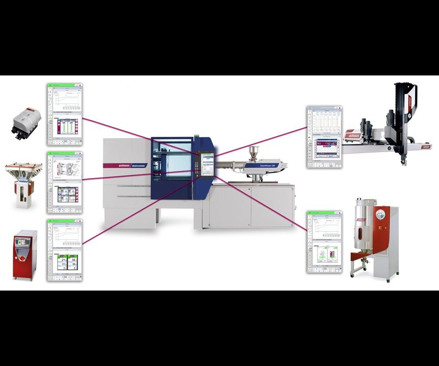 Wittmann 4.0 integrates robots and other cell auxiliaries into the injection-machine controller.