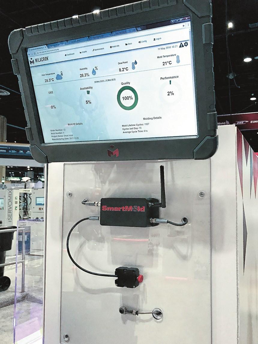 Milacron SmartMold technology