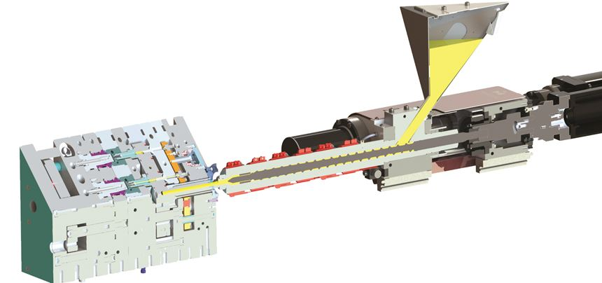 injection molding melt delivery