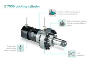 Meusburger E 7055 locking cylinder