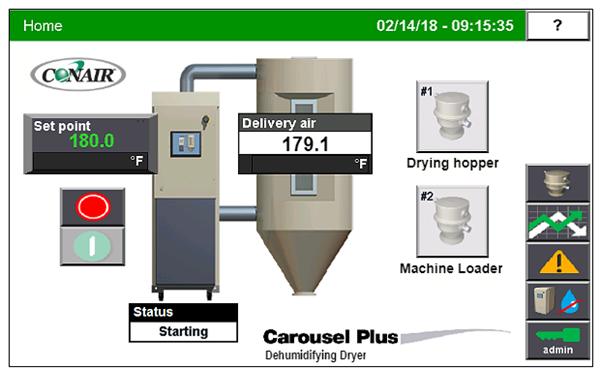 Conair Carousel Plus control